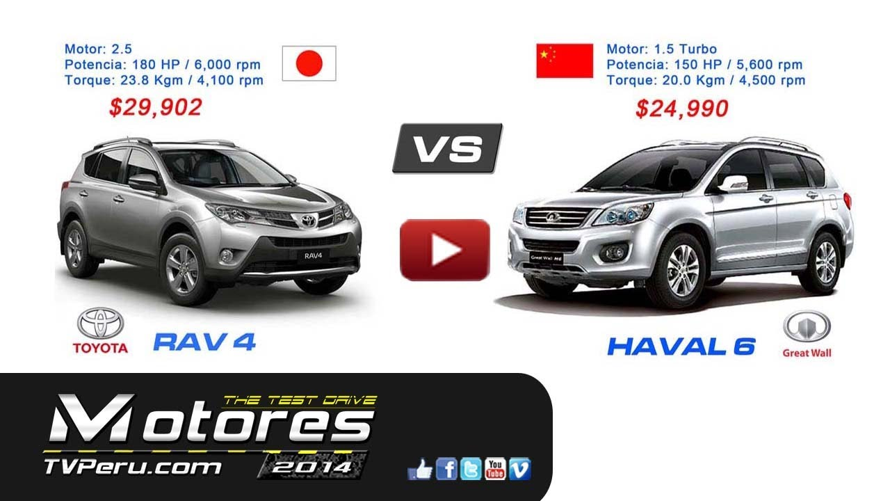 Диски на Great Wall Haval H6