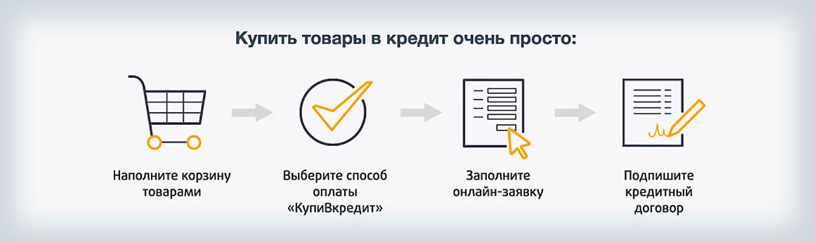 Документы для кредита в москве Огородный проезд как купить справку 2 ндфл