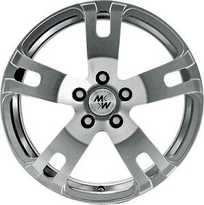 Диски MK Forged Wheels XVII
